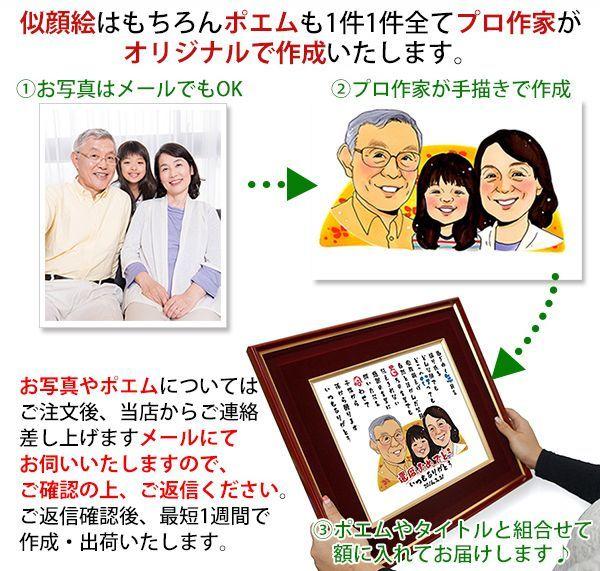退職のお祝いに似顔絵とネームインポエムのプレゼント